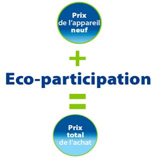 Participation financière visible et transparente